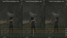 Turning down the shadows from ultra to normal frees up a huge amount of GPU time in places, getting us to the performance level we demand from the game. As you can see, dialing back hair and shadows almost doubles performance.