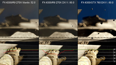 But it's not all good news. Mantle has some severe v-sync issues right now, which can see crippling momentary drops to 30fps, as seen here. Hopefully DICE and AMD can resolve this.