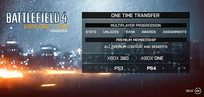 Battlefield 4 stats will carry over to next gen consoles