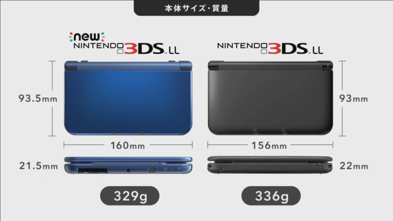 New Nintendo 3DS is coming - Forums @ Nintendo Enthusiast