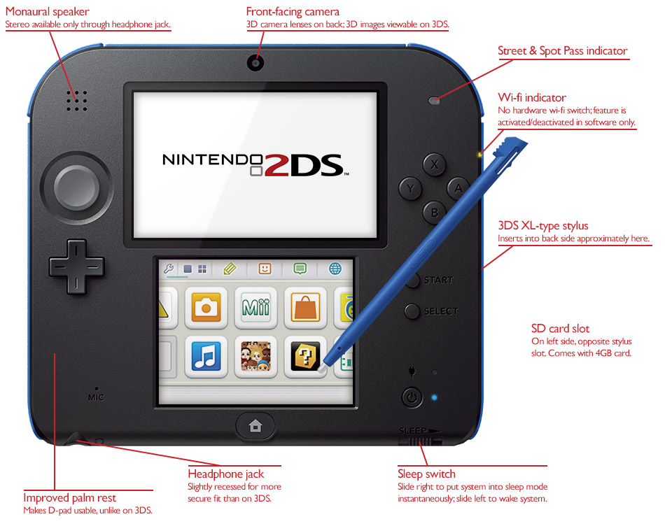Terrific Nintendo 3Ds Diagram Wiring Diagram Data Wiring Cloud Hisonuggs Outletorg