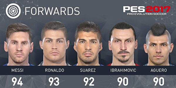 PES 2017 best players – the highest rated Goalkeepers