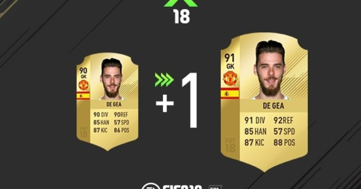 FIFA 18 ratings refresh - Premier League, Calcio A and all ...