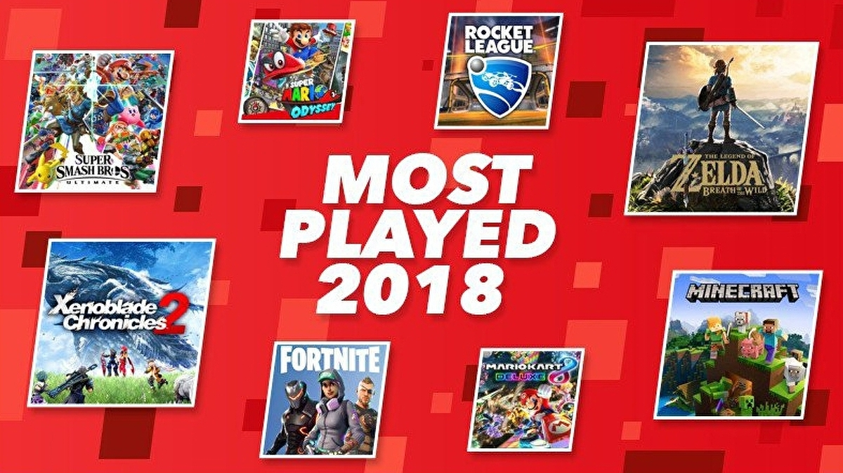 Fortnite was the most-played Nintendo Switch game in Europe
