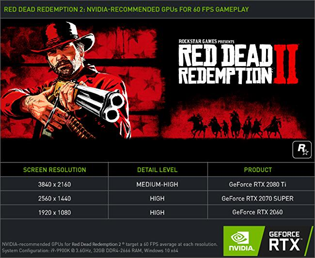 red_dead_redemption_nvidia_geforce_recommended_graphics_cards