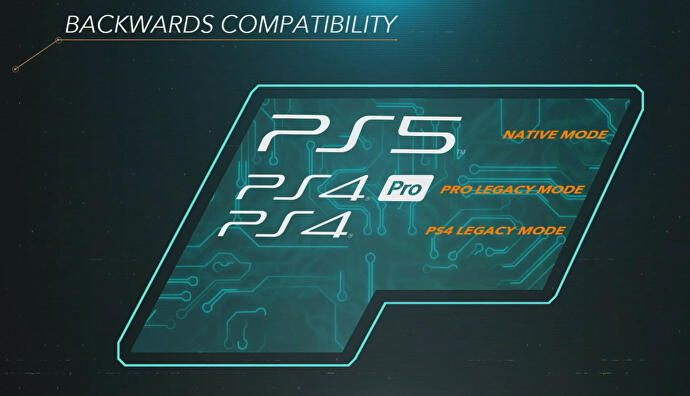 ps5_tryby