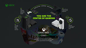 Here's a cheeky way to get four months Xbox Game Pass Ultimate for only £20