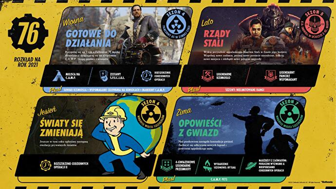 fallout_76_plany_1
