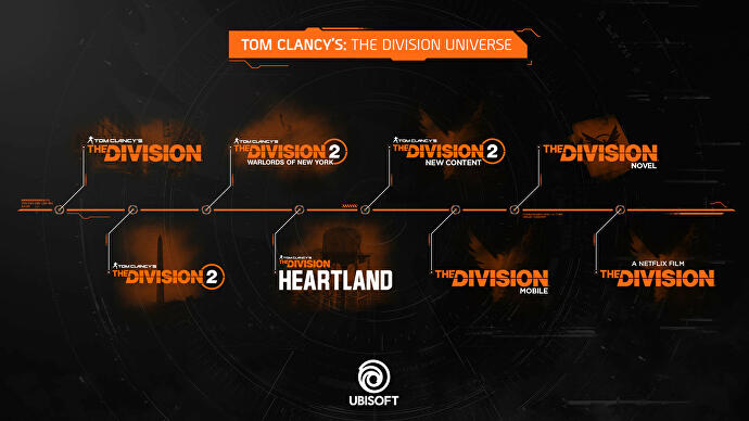 the_division_projekty