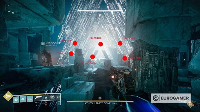 destiny_2_vault_of_glass_atheon_oracle_positions