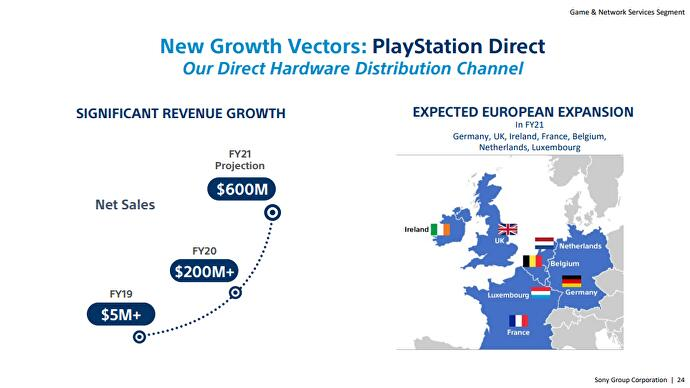 playstation_direct_europa