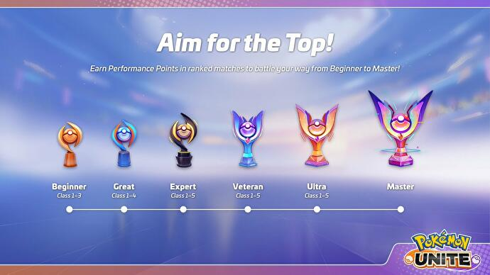pokemon_unite_ranking_system_ranked_match_cups_tiers_classes
