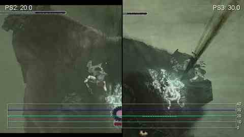 Shadow of the Colossus PS2/PS3 Gameplay Performance Video ...
