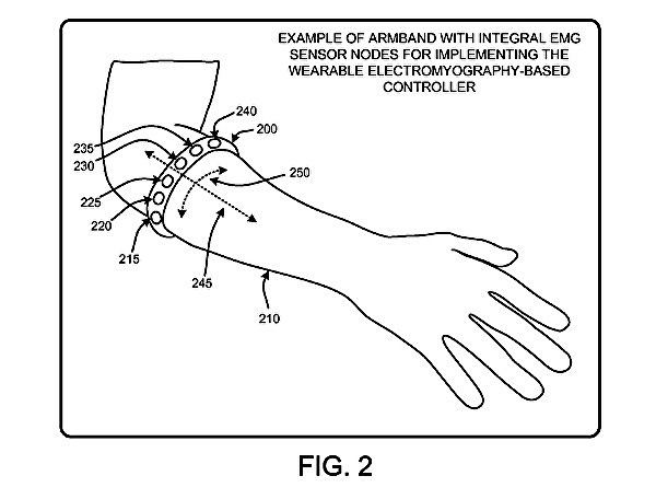 Microsoft patents wearable controller for gaming