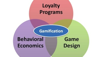 Gamification market to reach $2.8 billion in 2016