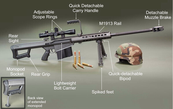Shooters: How Video Games Fund Arms Manufacturers