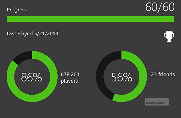 Gamerscores and Achievements carry over from Xbox 360 to
