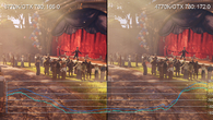 Running BioShock Infinite's benchmark fully unlocked does see some interesting differences in performance between Intel's latest state-of-the-art quad-core part and last year's offering.