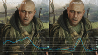Crysis 3 operates using as many cores - physical or virtual - as it can access, tapping out the full potential of our two CPUs. There are improvements, but they aren't enormous.