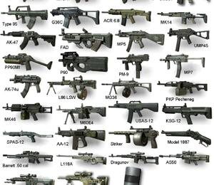 Shooters: How games fund arms manufacturers