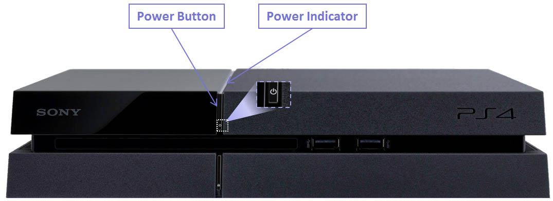 What to Do if Your PS4 Has a Blinking Blue LightPs4 Red Ring Of Death