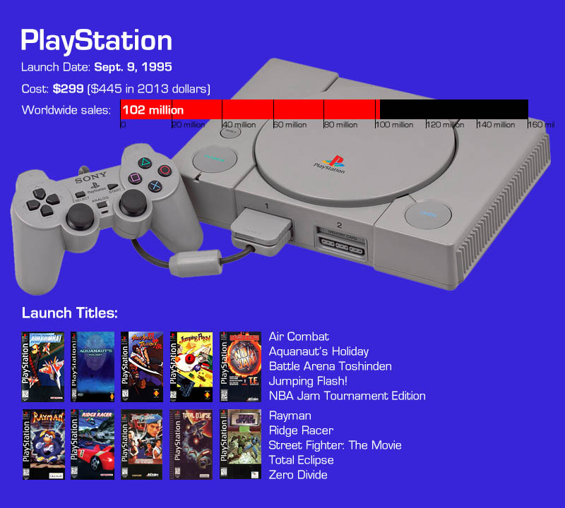 PlayStation-launch.jpg