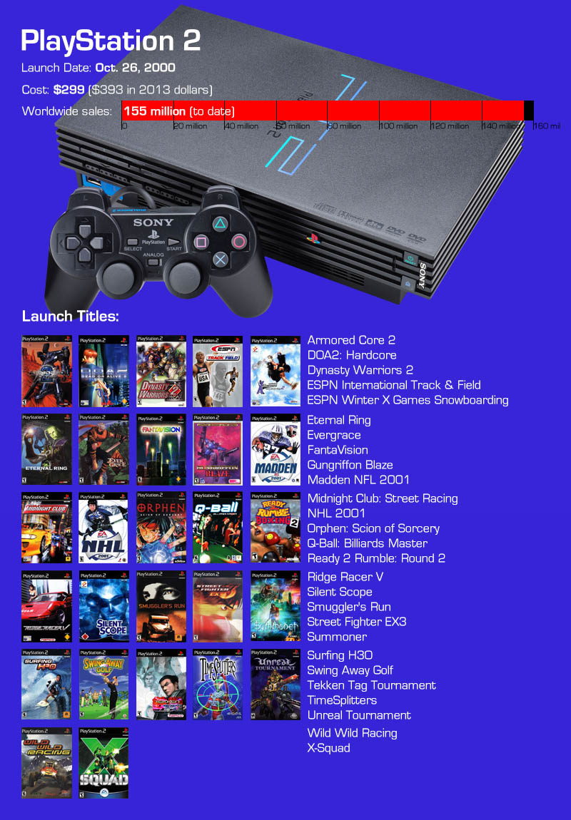 PlayStation2-launch.jpg