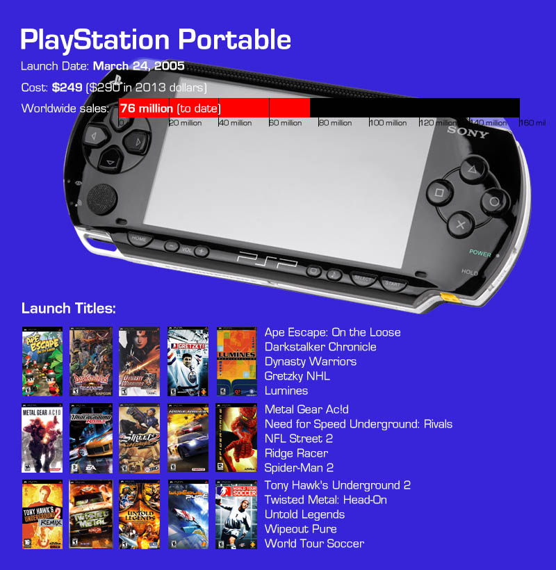 PlayStationPortable.jpg