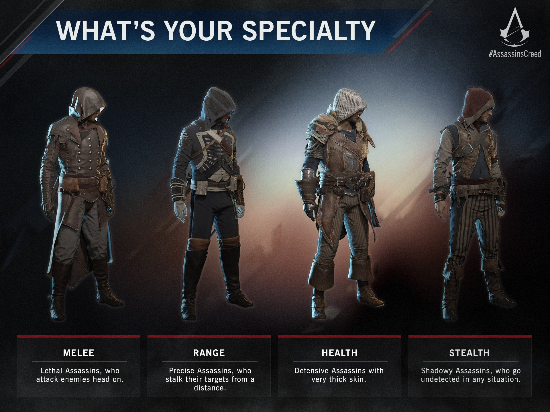 ac unity co op matchmaking Ubisoft has caught a lot of flak for saying that female player characters in assassin's creed unity would be and if the co-op gameplay has.