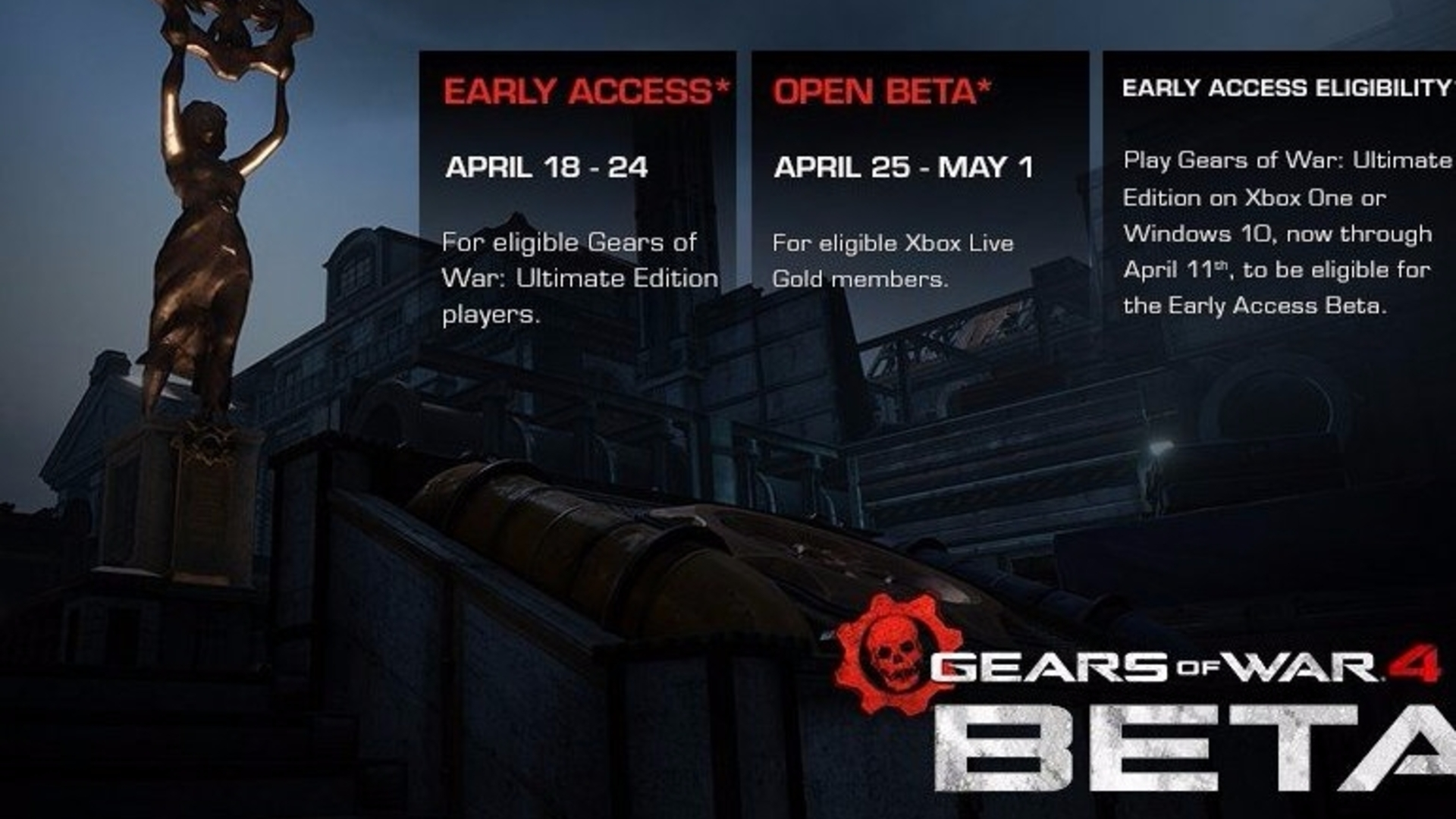 Fecha para la beta multijugador de Gears of War 4