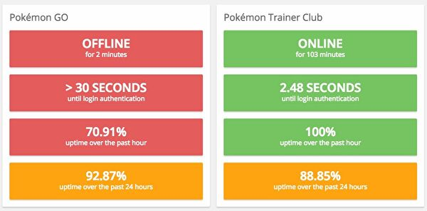 Pokemon Go Server Status How To Check Pokemon Go Servers Are Down