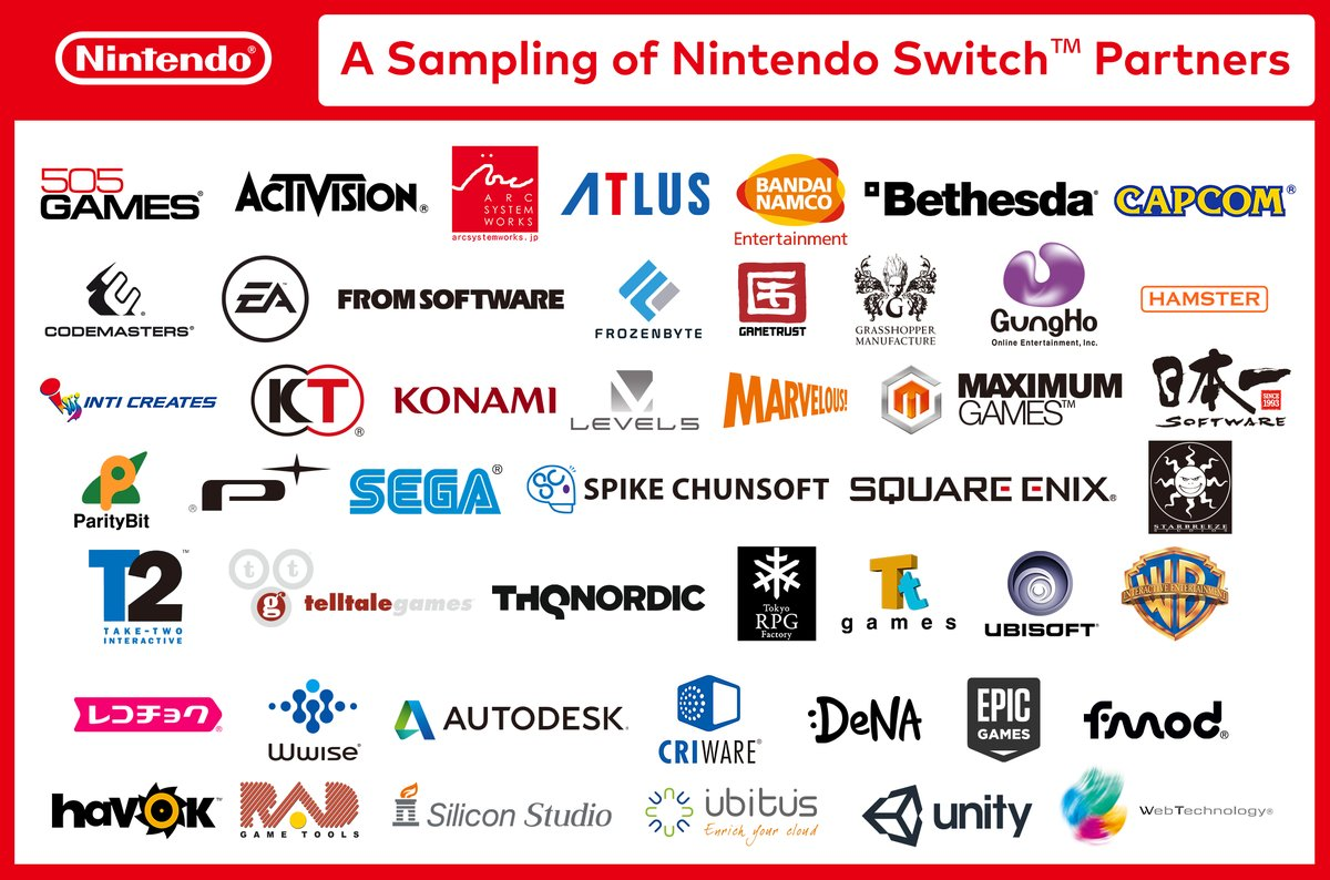 22 Games and Release Dates Announced for Switch in the ...