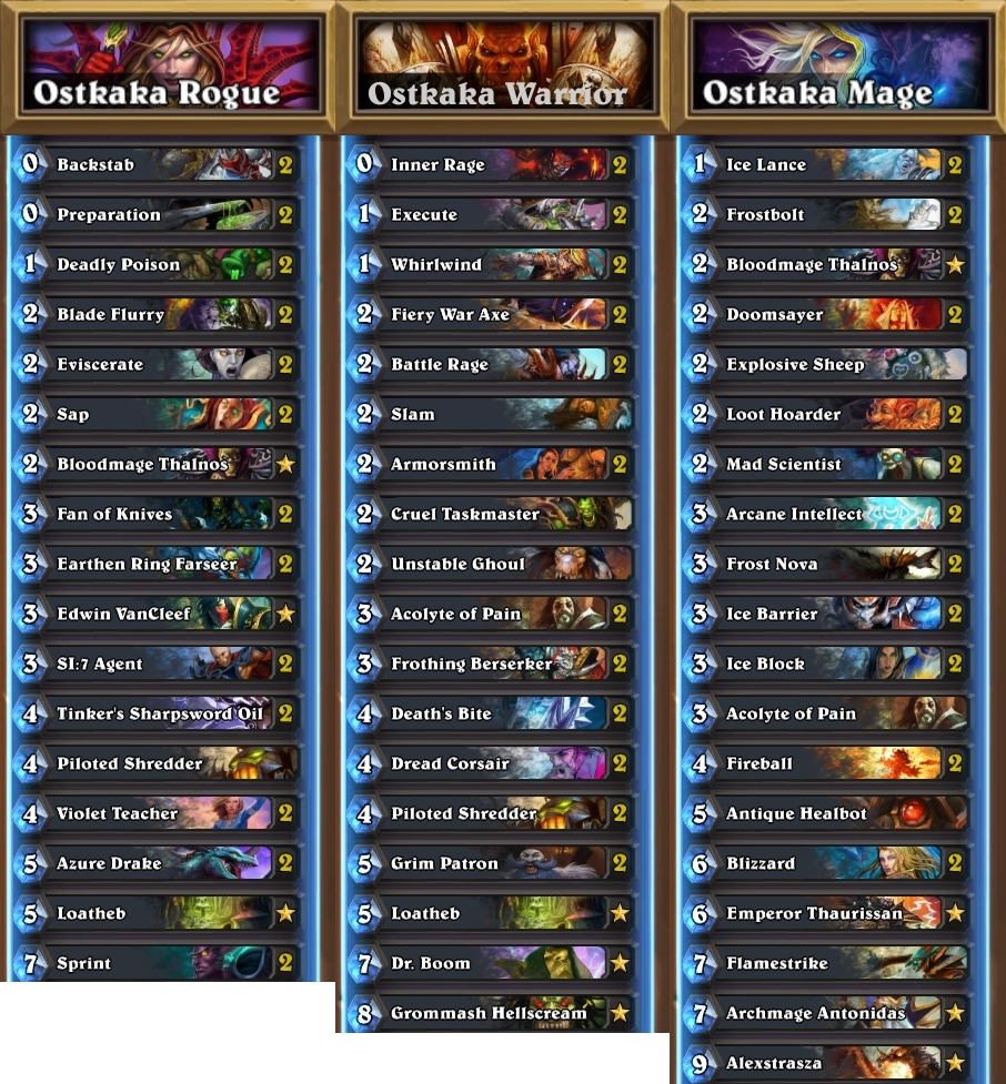 Hearthstone Deck Building Guide Rogue