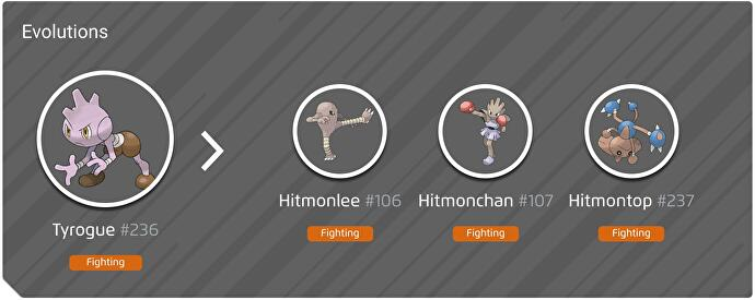 Pokémon Go's Tyrogue and how to evolve into Hitmontop, Hitmonlee and