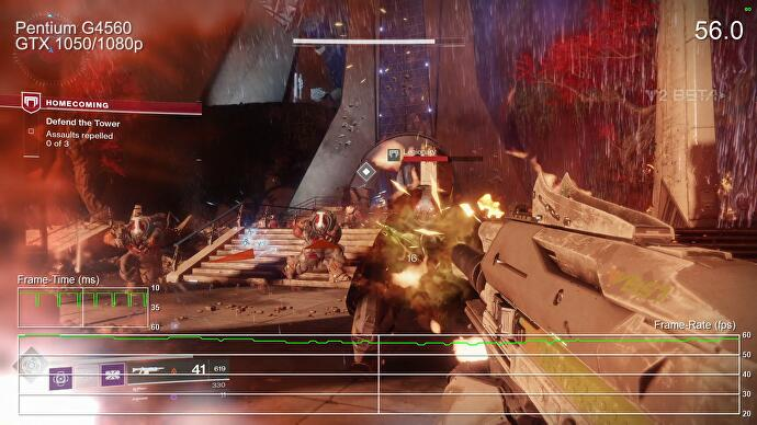 What does it take to run Destiny 2 at 1080p60? • Eurogamer net
