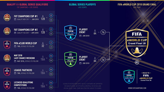 FGS_18___Tournament_Infographic