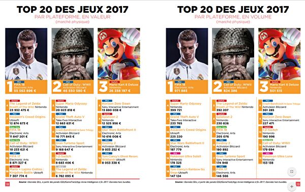 Top_20_France