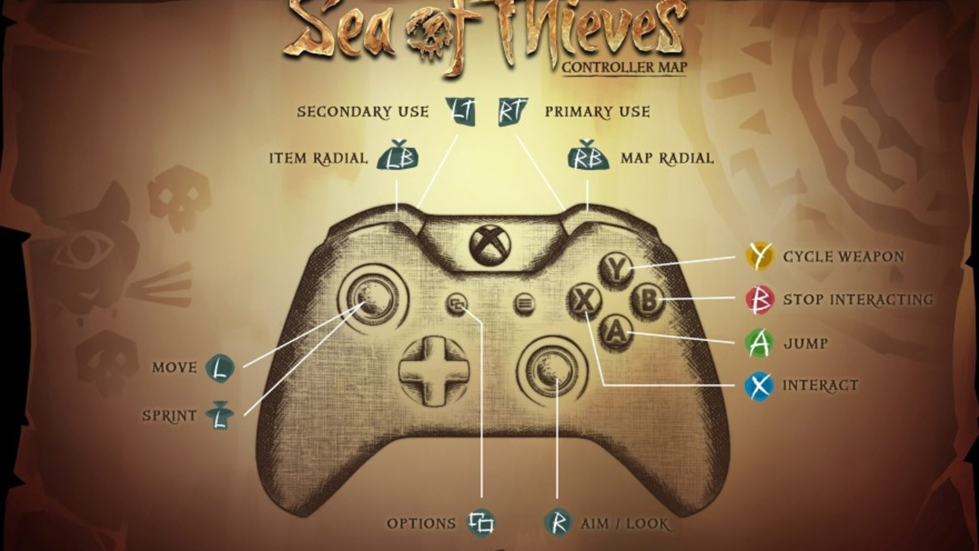 Sea Of Thieves Controls Xbox And Pc Control Schemes For Gamepad Switch Further Round Rocker On Desk Push L Wiring Keyboard Mouse How To Re Map Explained
