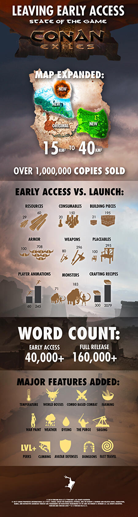 conan exiles early access vs final