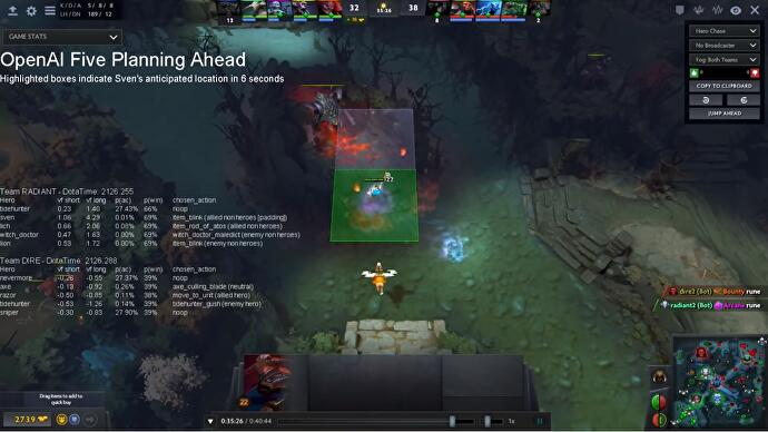 A team of Dota 2-playing AI bots beat the pros - and now