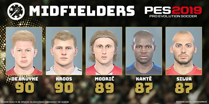 PES_19_Best_Midfielders