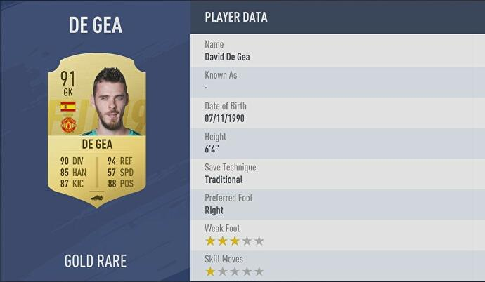 FIFA_19_best_goalkeepers