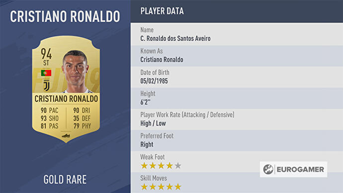 FIFA_19_best_strikers