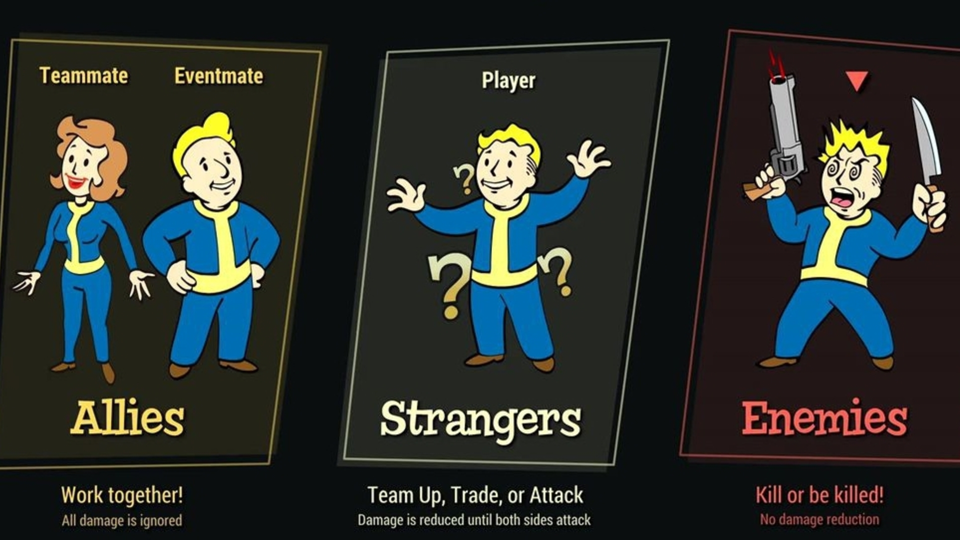 Image result for fallout 76 pvp level 5