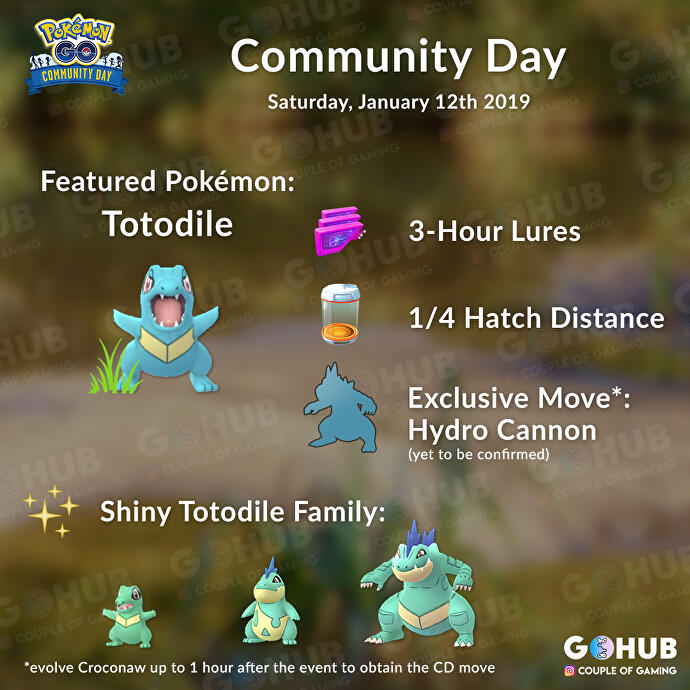 Community_Day_Totodile