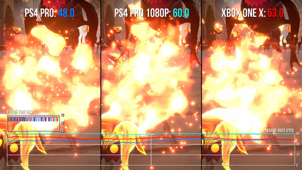 Kingdom Hearts 3 plays best at 60fps - but which console gets