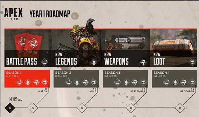 Image result for apex legend battle pass