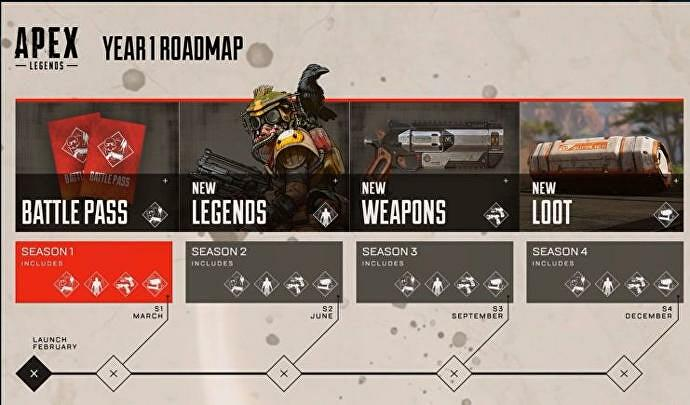 Apex_Legends_Season1