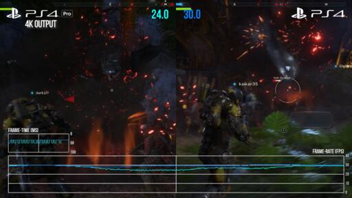 Is Anthem performance really improved in the final game