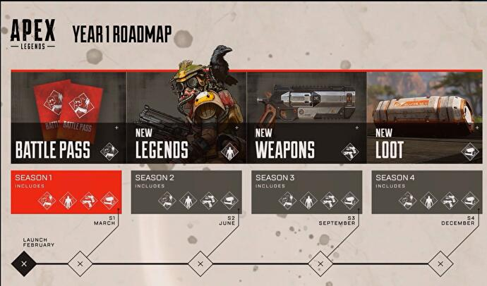apex_legends_season_1_roadmap